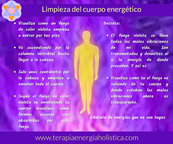 limpieza del cuerpo energetico